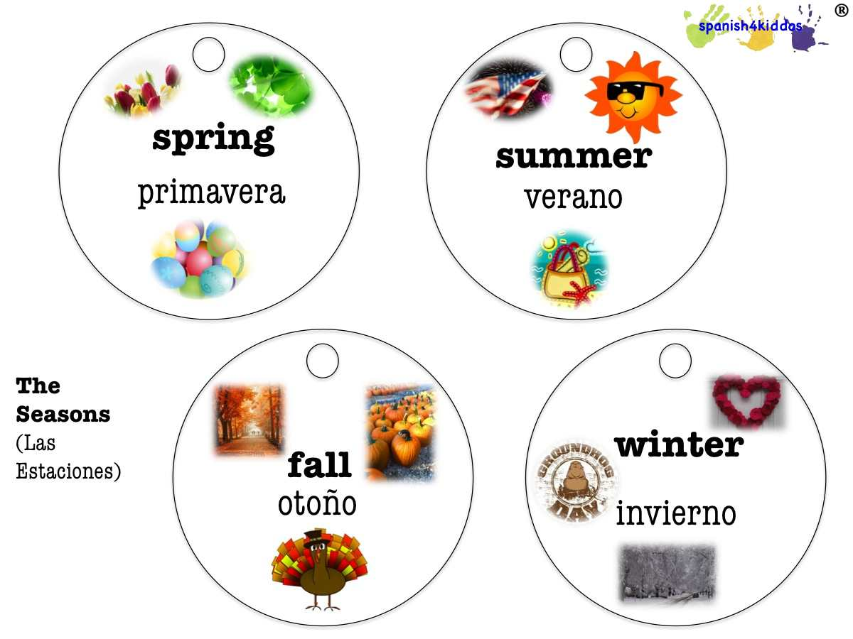 List of seasons name in Spanish