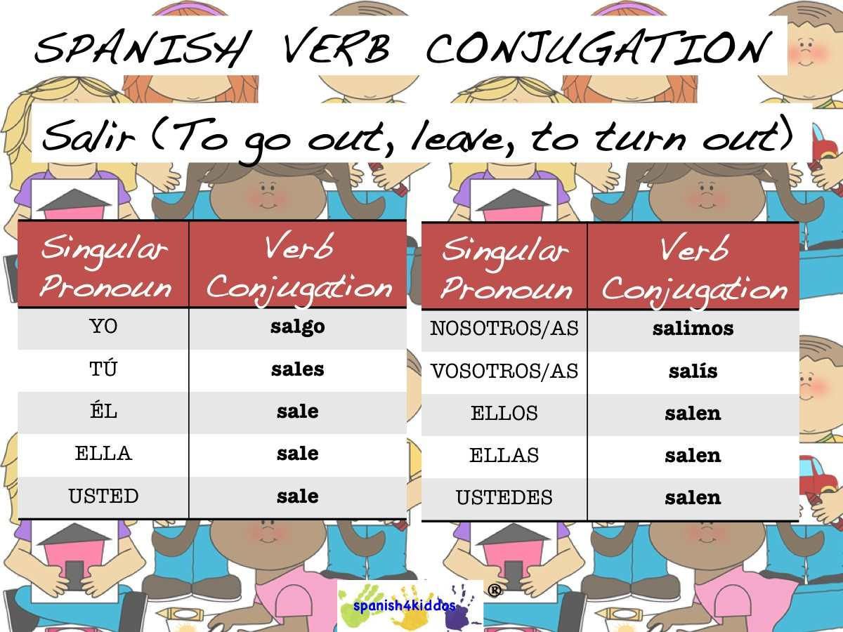Spanish Salir verb conjugation • Spanish4Kiddos Educational Resources
