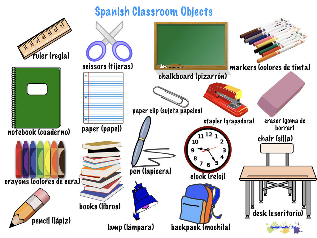 Spanish classroom objects Spanish4Kiddos Educational Resources – Classroom Objects in Spanish Worksheet